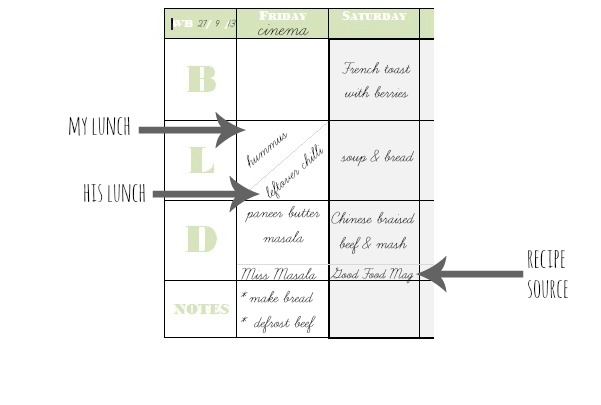 meal planner explained annotated